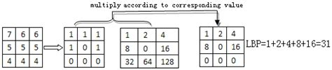binary pattern in c algorithms free full text an optimization clustering