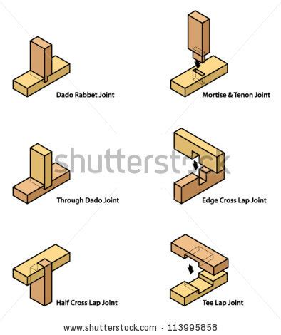 woodwork joints names royalty free stock photos and images a set of woodworking
