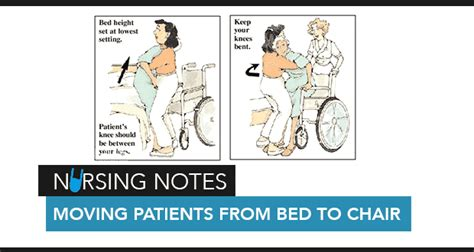 bed to chair transfer procedure moving patients from bed to chair or wheelchair nurseslabs