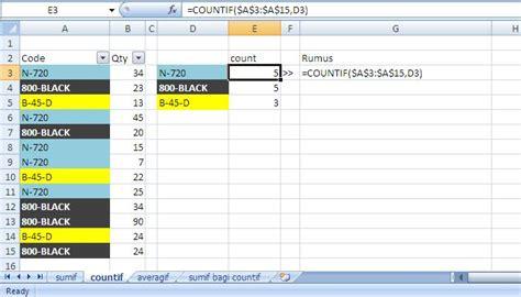 countif tutorial excel 2010 countif range criteria jendela tutorial