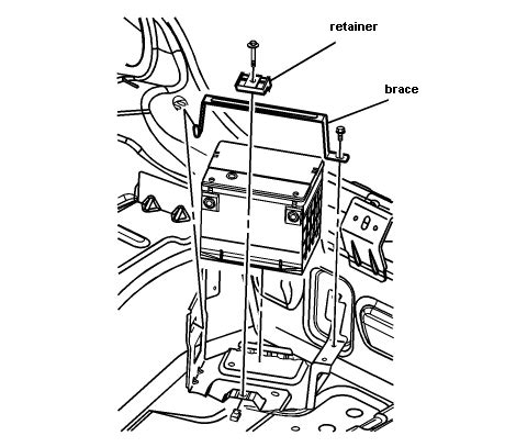 saturn ion battery location saturn ion battery location saturn free engine image for