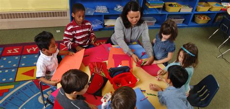 How Many Weeks In A Year by Kindergarten Readiness Tests Wasting Valuable Teaching