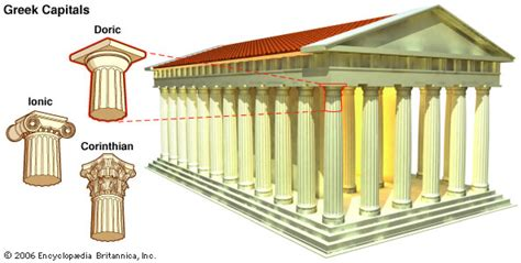 Which Culture Became Known For Building Marble Temples - doric order capitals encyclopedia