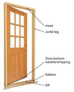 Install Exterior Door Frame Cutting A Prehung Exterior Door Homebuilding