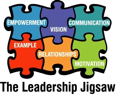 are we developing or stifling leadership in our