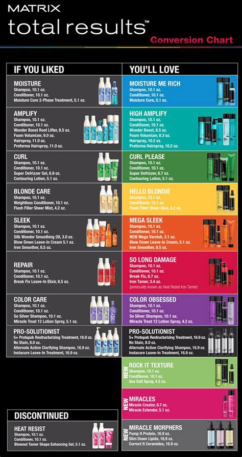 matrix color line 25 best ideas about matrix hair color on