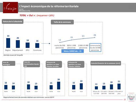 Calendrier Budget Collectivités Territoriales 201 Volution Des Finances Locales 224 L Horizon 2017 Tome Ii