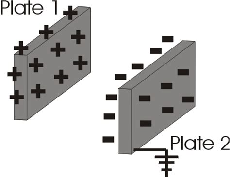 capacitors working principle parallel plate capacitor working principle 28 images electrical standards capacitor working