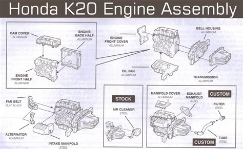 honda f22 engine diagram honda k24 engine diagram wiring