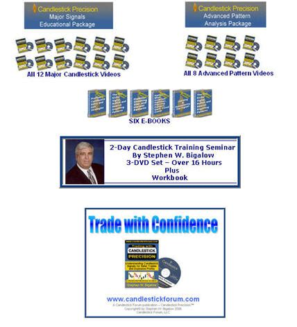 stephen w bigalow s gift package 1 profitable candlestick stock market seminars with candlestick analysis