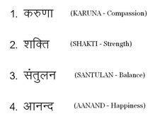 family tattoo quotes in sanskrit sanskrit symbols sandscript tattoos buddhist symbols 0016