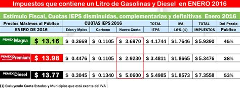 tasa de ieps 2016 tabla de porcentaje del ieps en gasolina 2016