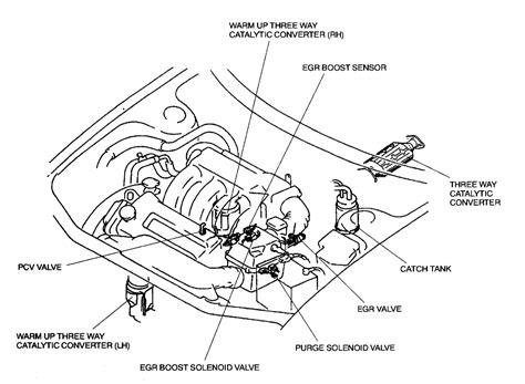 mazda egr valve mazda protege egr valve location mazda free engine image