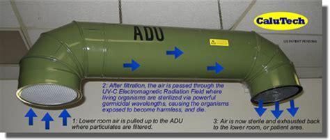 uv light air sterilizer tuberculosis patient room uv air purifier uv sterilizer