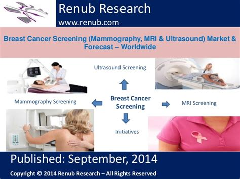 New Mri Testing For Breast Cancer Screening by Breast Cancer Screening Mammography Mri Ultrasound