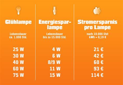 3 Watt Led Entspricht Wieviel Watt Glühbirne energiesparlen berater obi