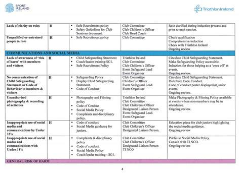 Document Risk Assessment