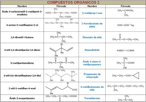 cadenas carbonadas resueltas 3 5 ejercicios de formulaci 243 n y nomenclatura org 225 nica 3