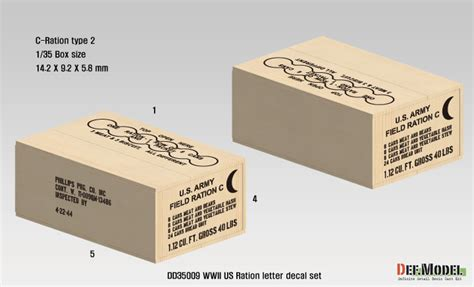 sticker printing paper types def model