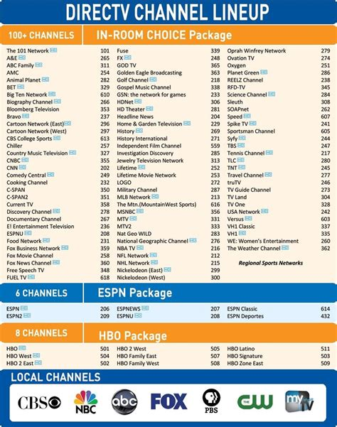tv directv direct tv channels printable list www researchpaperspot