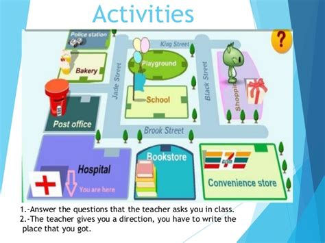 map directions to and from asking and giving directions
