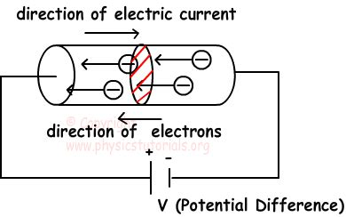 capacitor electric potential electromagnetism the moving capacitor physics stack