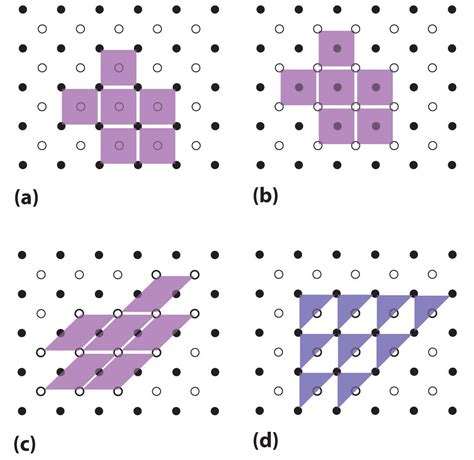 unit cell pattern 11 7 structure of solids chemistry libretexts