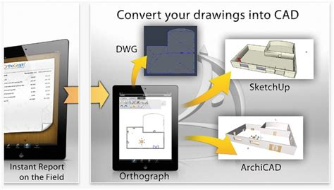 Site Plan Drawing Software ultimate ipad guide site survey analysis amp visualization