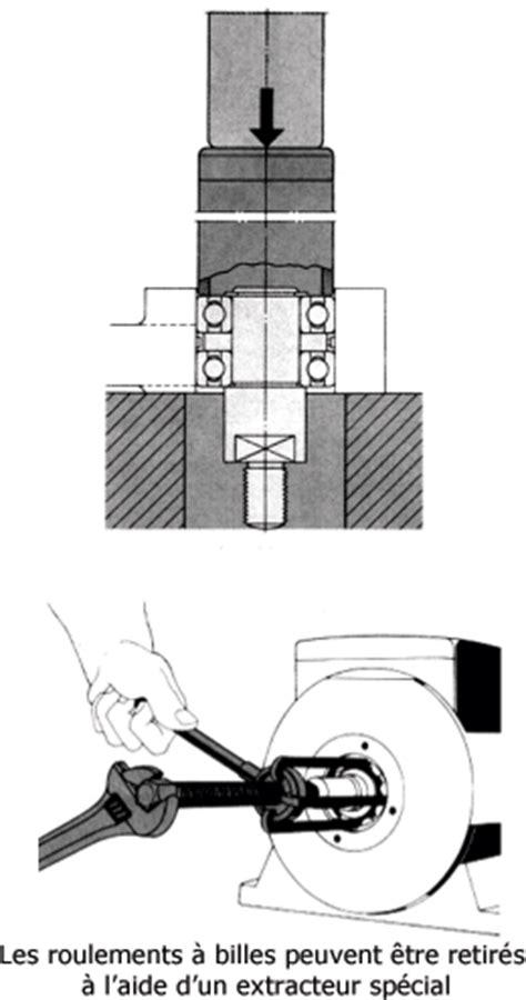 Cours de Mécanique industrielle - Démontage des roulements