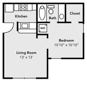 what is a floor plan used for pricing and floor plans university village university