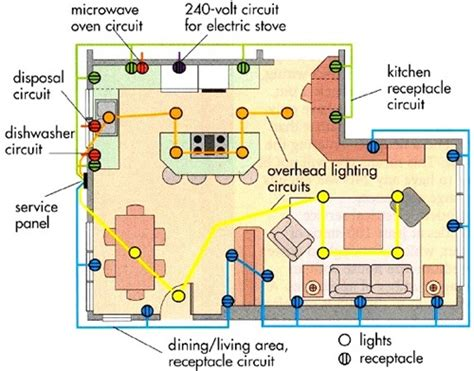 home lighting circuit design home house electrical circuit symbols and design layout