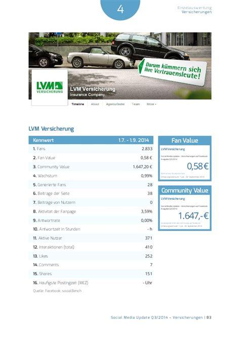 Auto Versicherung Q3 by Social Media Update Q3 2014 Versicherungen Auf Facebook