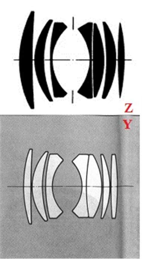 zeiss planar 50mm vs yashica 50mm (f1.4) | 黑夜里的萤火虫