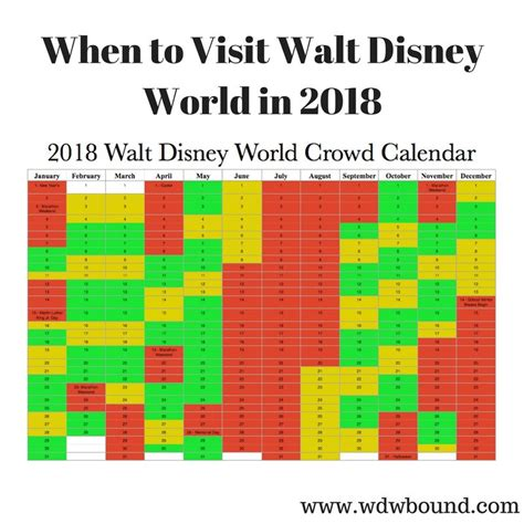 World Calendar 2018 The Best And Worst Times To Visit Walt Disney World In 2018