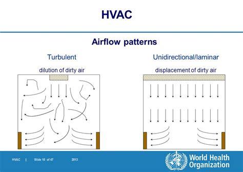 health pattern definition world health organization ppt download