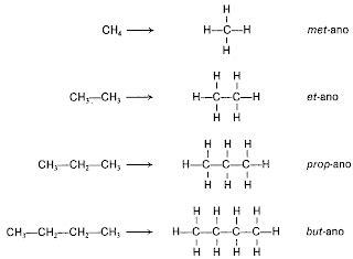 cadenas de atomos lineales quimica organica