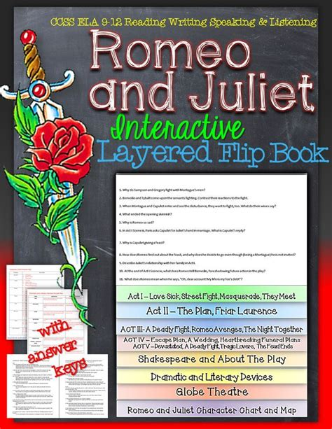 romeo and juliet theme honesty 17 best images about all things british literature on