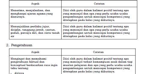 format buku raport smp kurikulum 2013 contoh format raport kurikulum 2013 tingkat sd smp sma