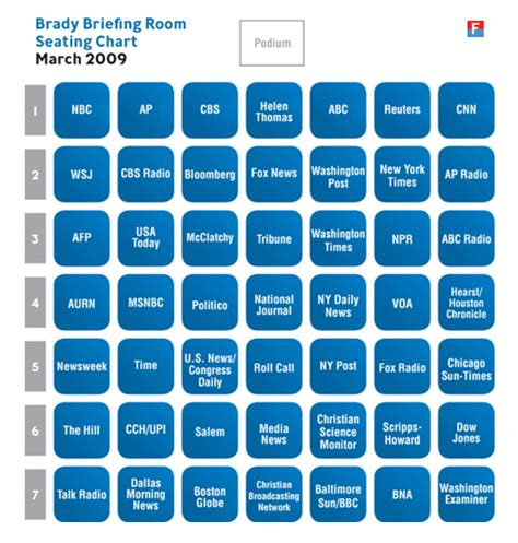 white house press office white house press office seating chart pic