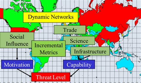 defense threat reduction agency > research > basic and