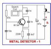 Mi Planeta Verde Detector De Metales CaseroEnerg&237as Alternativas