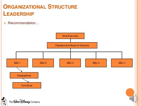 disney organizational chart disney organizational structure