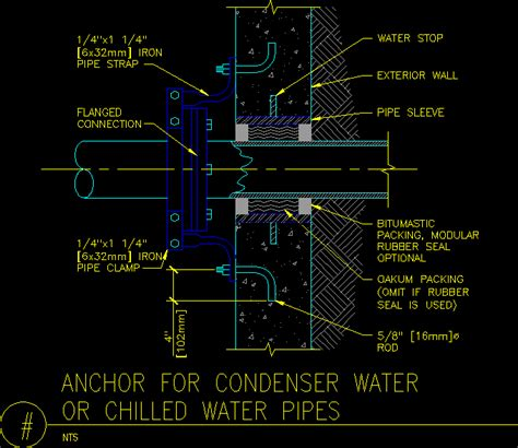 pipe anchor  condenser chilled water dwg block