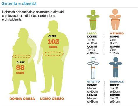 alimentazione per togliere la pancia obesit 224 come togliere la pancia teleaesse it notizie