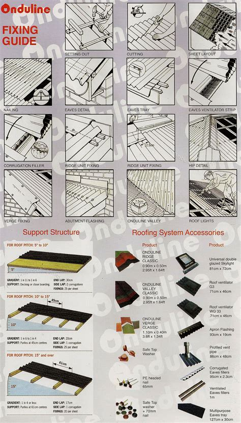 onduline roofing  wall cladding fixing guide