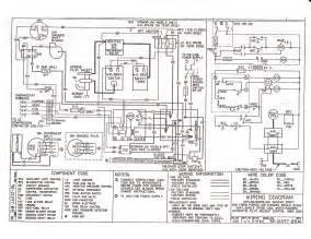 intertherm electric furnace wiring diagram efcaviation