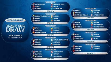 Calendario Qualificazioni Europei 2016 Uefa 2016 Draws Uefa