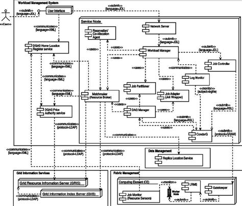 ab alternating relay wiring diagram wiring diagram