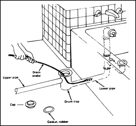 bathtub p trap diagram plumbing