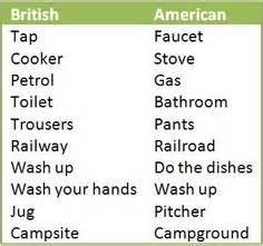british slang for bathroom british british vs american and british slang on pinterest